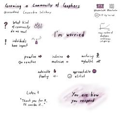 GopherConUK2018-Growing a Community of Gophers