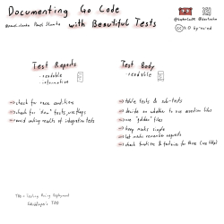 GopherConUK2018-Documenting Go Code with Beatufiul Tests