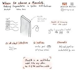 GopherConUK2018-When to choose a Monolith